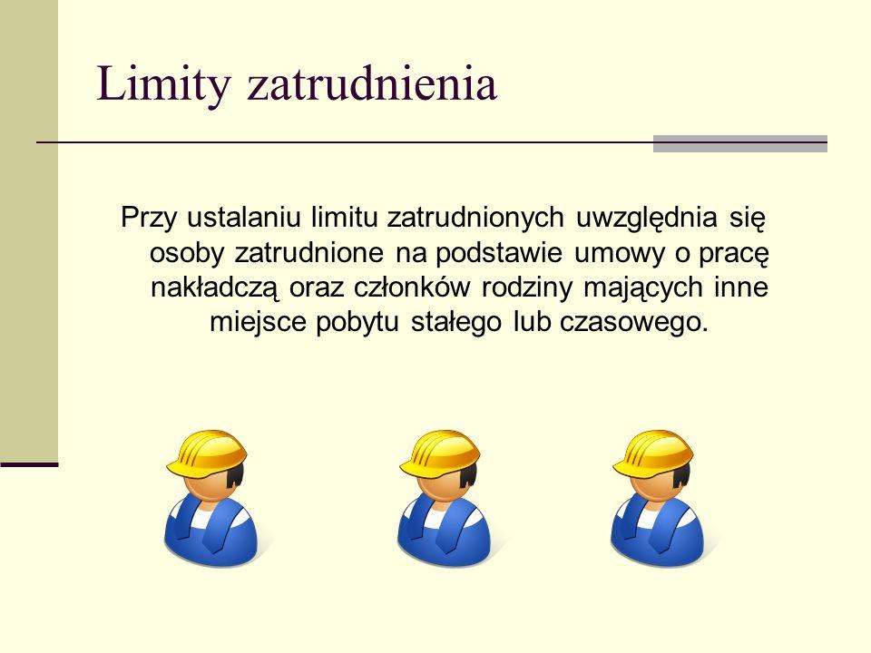 Limity zatrudnienia