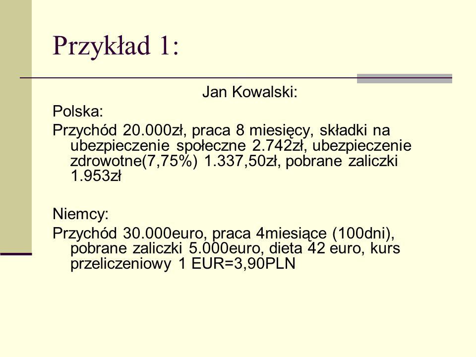 Przykład 1: Jan Kowalski: Polska: