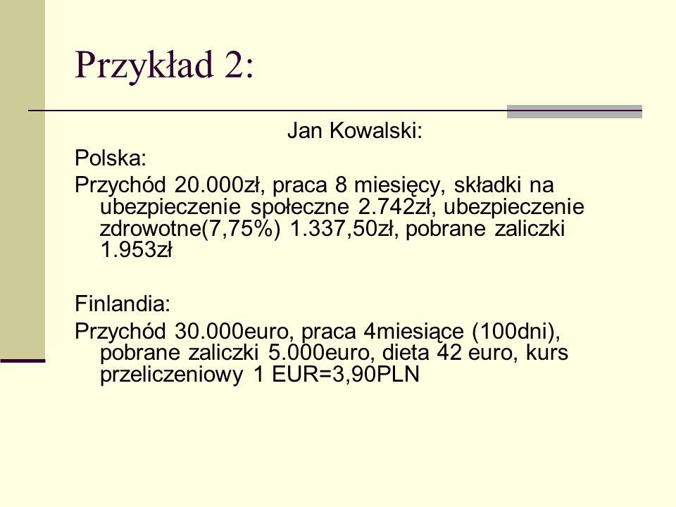 Przykład 2: Jan Kowalski: Polska: