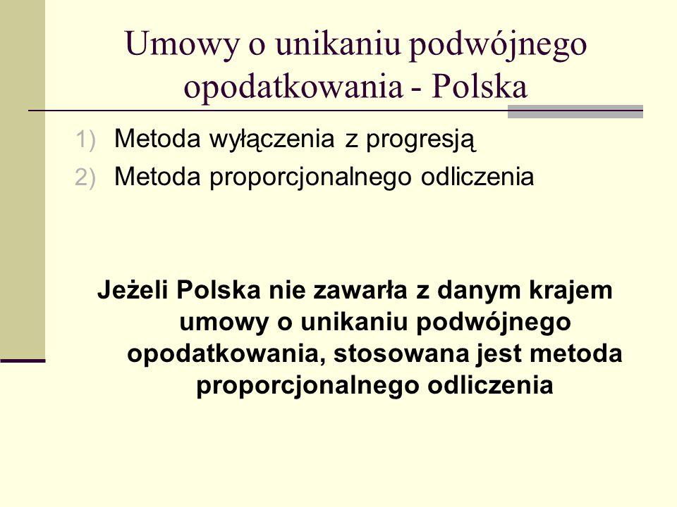 Umowy o unikaniu podwójnego opodatkowania - Polska