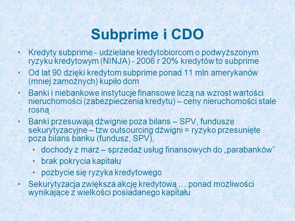 Subprime i CDO Kredyty subprime - udzielane kredytobiorcom o podwyższonym ryzyku kredytowym (NINJA) - 2006 r 20% kredytów to subprime.
