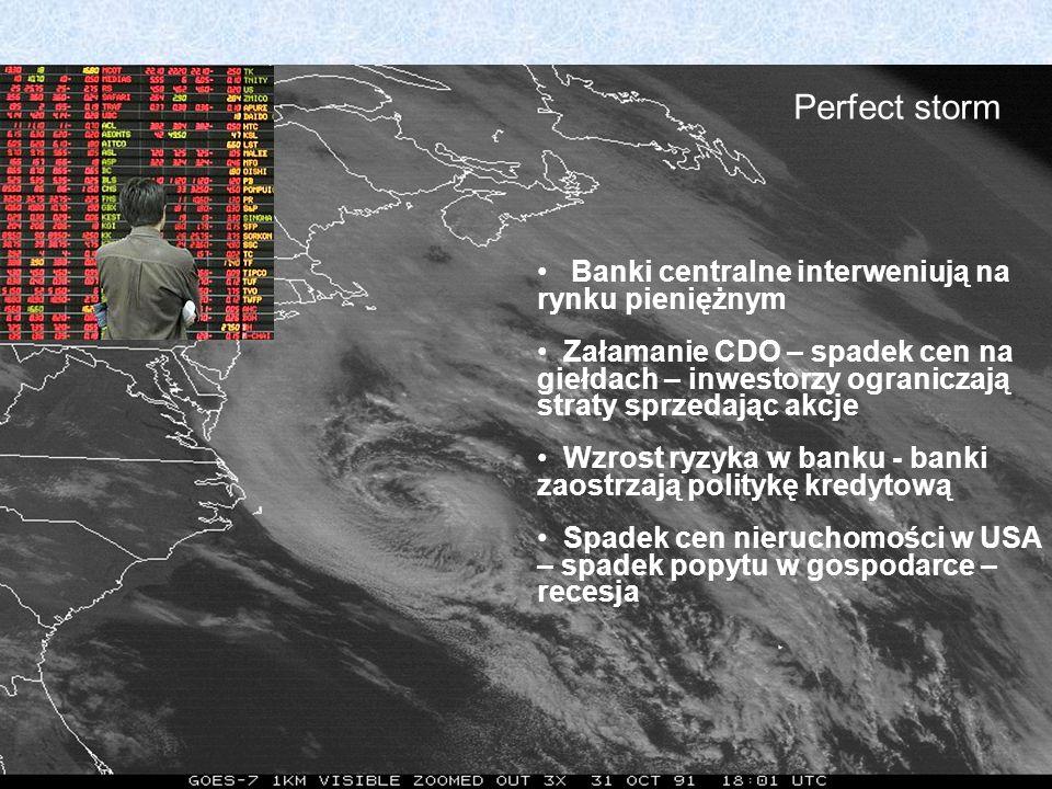 Perfect storm Banki centralne interweniują na rynku pieniężnym