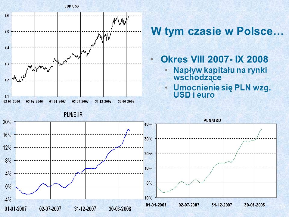 W tym czasie w Polsce… Okres VIII 2007- IX 2008