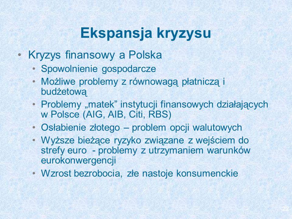 Ekspansja kryzysu Kryzys finansowy a Polska Spowolnienie gospodarcze