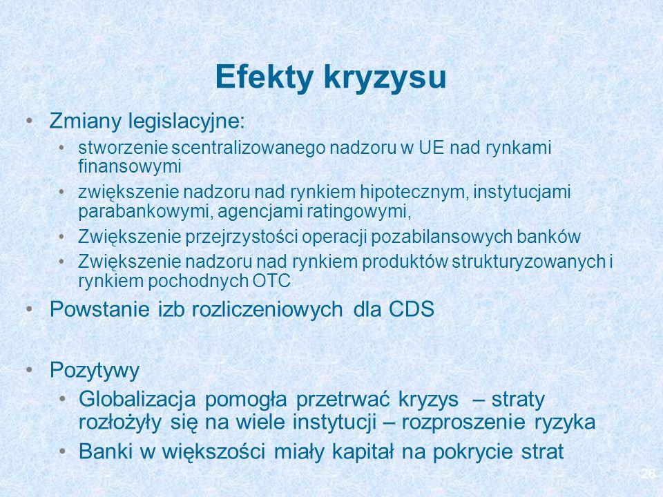 Efekty kryzysu Zmiany legislacyjne: