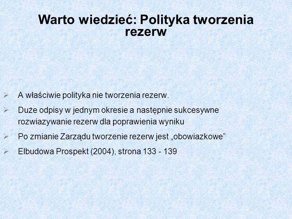 Warto wiedzieć: Polityka tworzenia rezerw