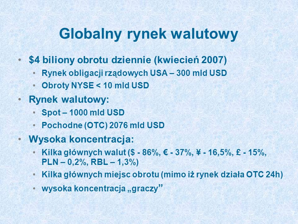 Globalny rynek walutowy