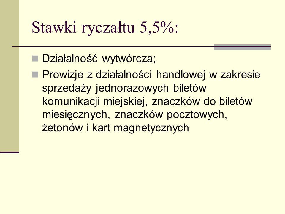 Stawki ryczałtu 5,5%: Działalność wytwórcza;