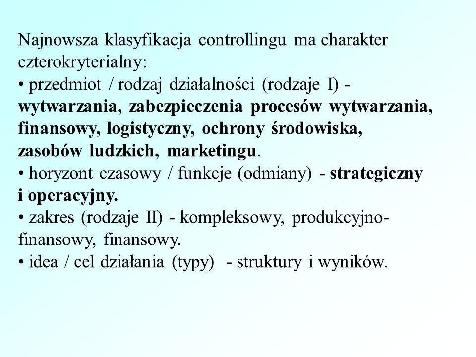 Najnowsza klasyfikacja controllingu ma charakter czterokryterialny: