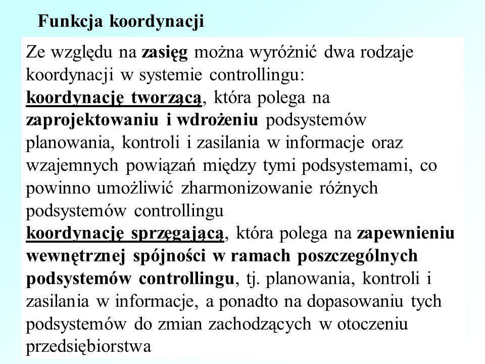 Funkcja koordynacji Ze względu na zasięg można wyróżnić dwa rodzaje koordynacji w systemie controllingu: