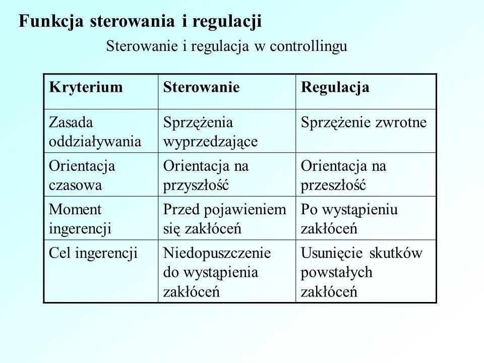 Funkcja sterowania i regulacji
