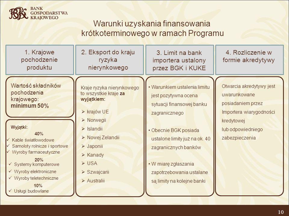 Warunki uzyskania finansowania krótkoterminowego w ramach Programu