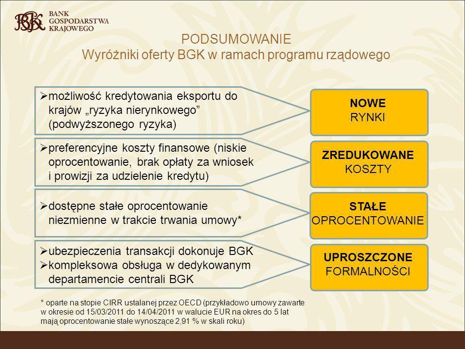 Wyróżniki oferty BGK w ramach programu rządowego