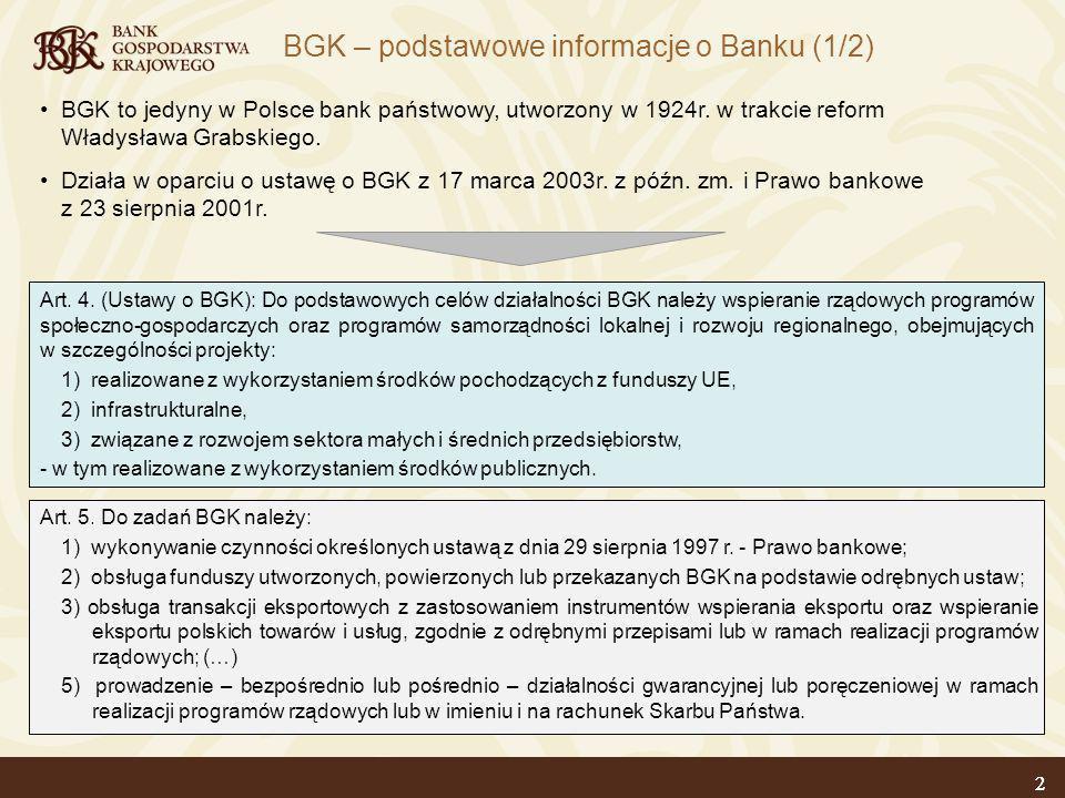 BGK – podstawowe informacje o Banku (1/2)