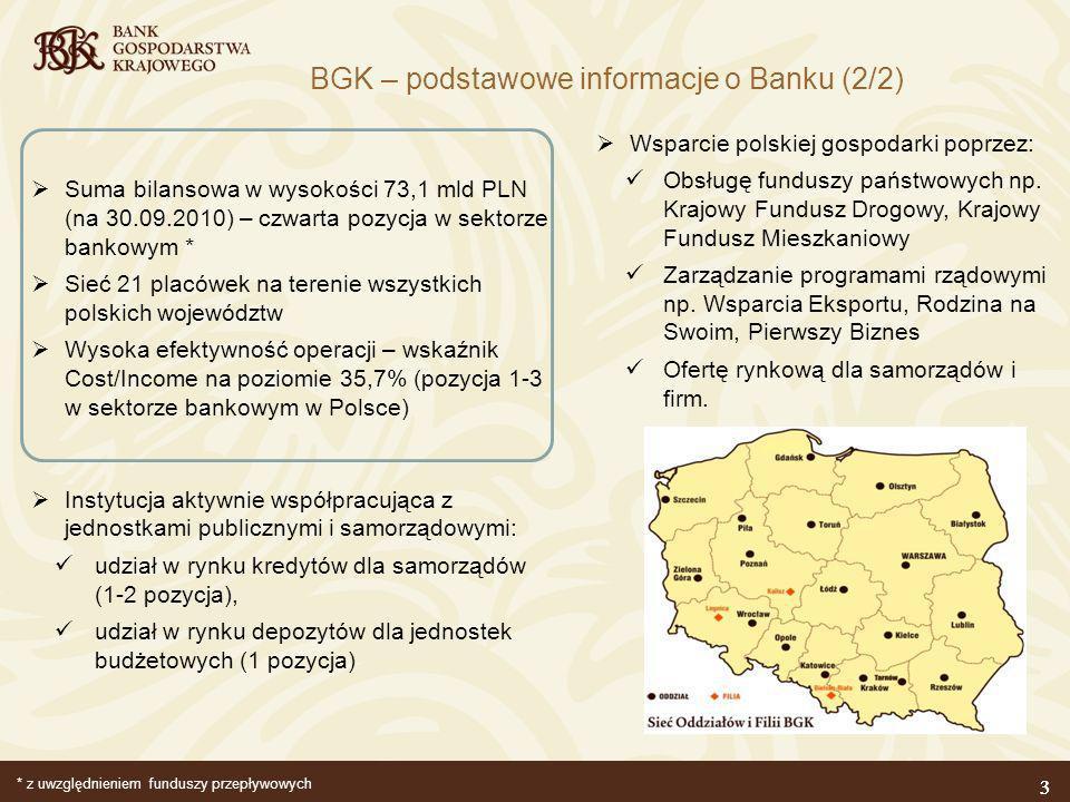 BGK – podstawowe informacje o Banku (2/2)