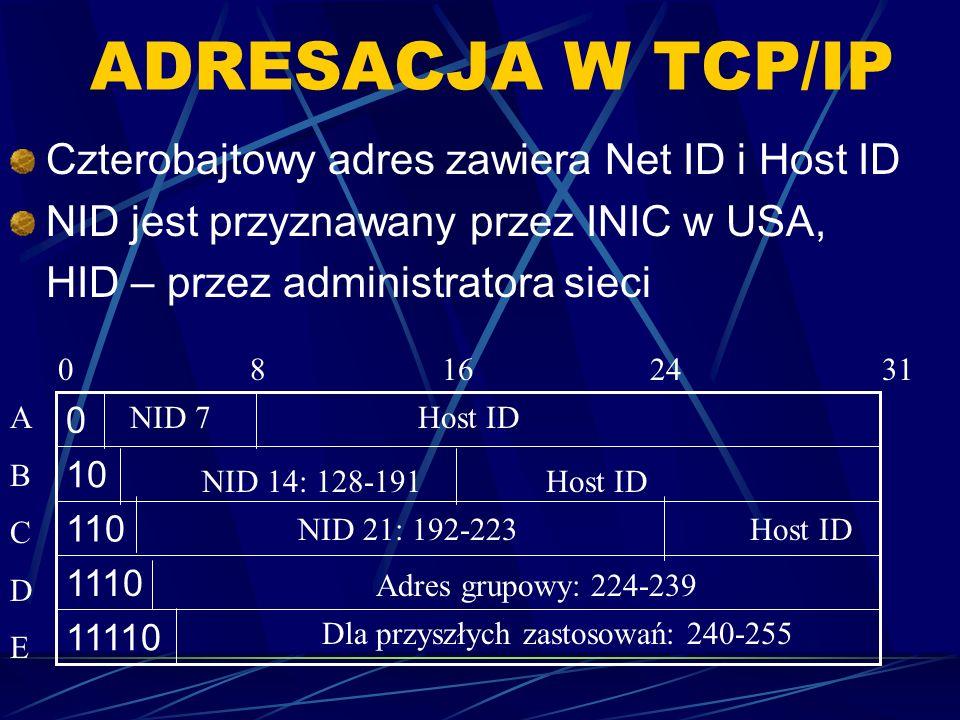 ADRESACJA W TCP/IP Czterobajtowy adres zawiera Net ID i Host ID