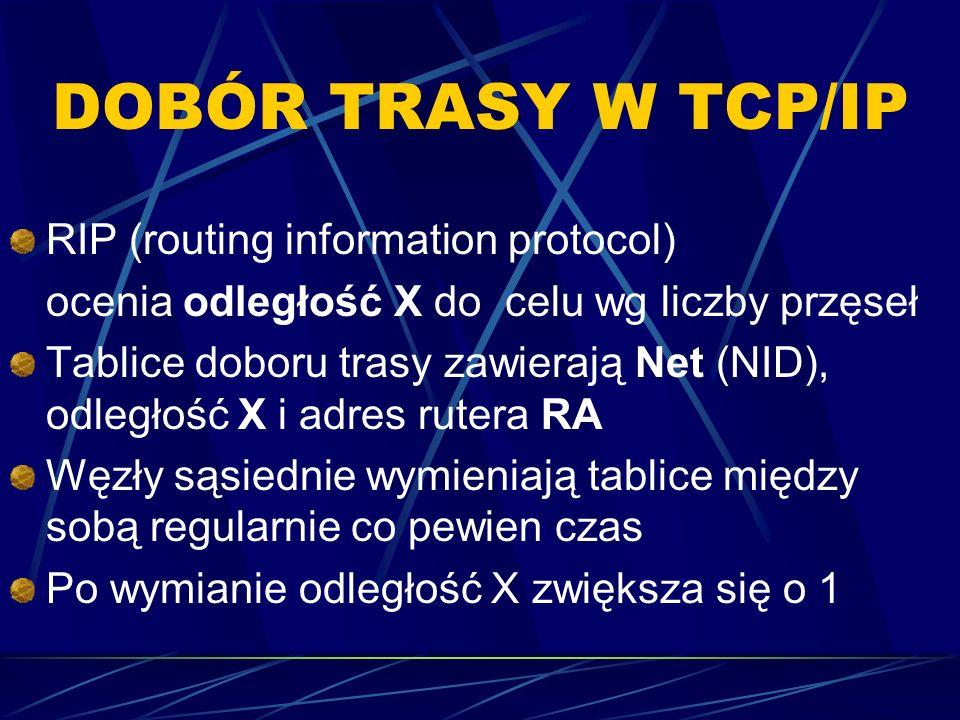 DOBÓR TRASY W TCP/IP RIP (routing information protocol)