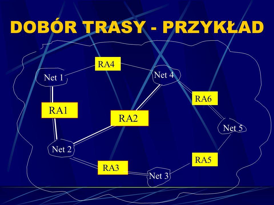 DOBÓR TRASY - PRZYKŁAD RA2 RA4 Net 4 Net 1 RA6 RA1 Net 5 Net 2 RA5 RA3