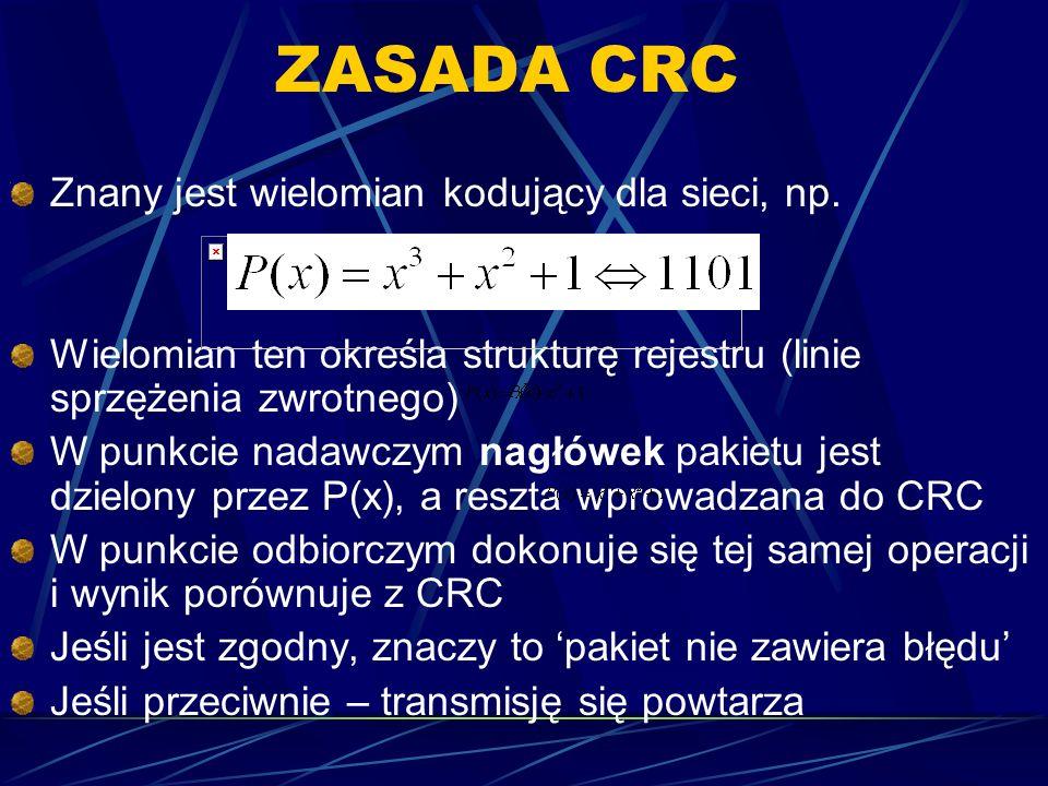 ZASADA CRC Znany jest wielomian kodujący dla sieci, np.
