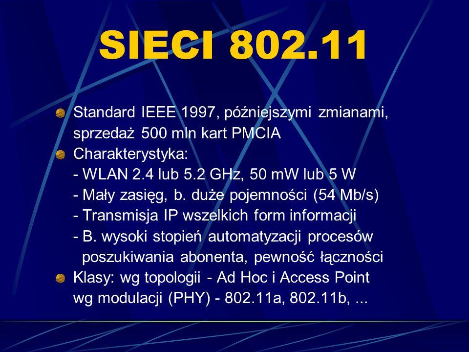 SIECI 802.11 Standard IEEE 1997, późniejszymi zmianami,