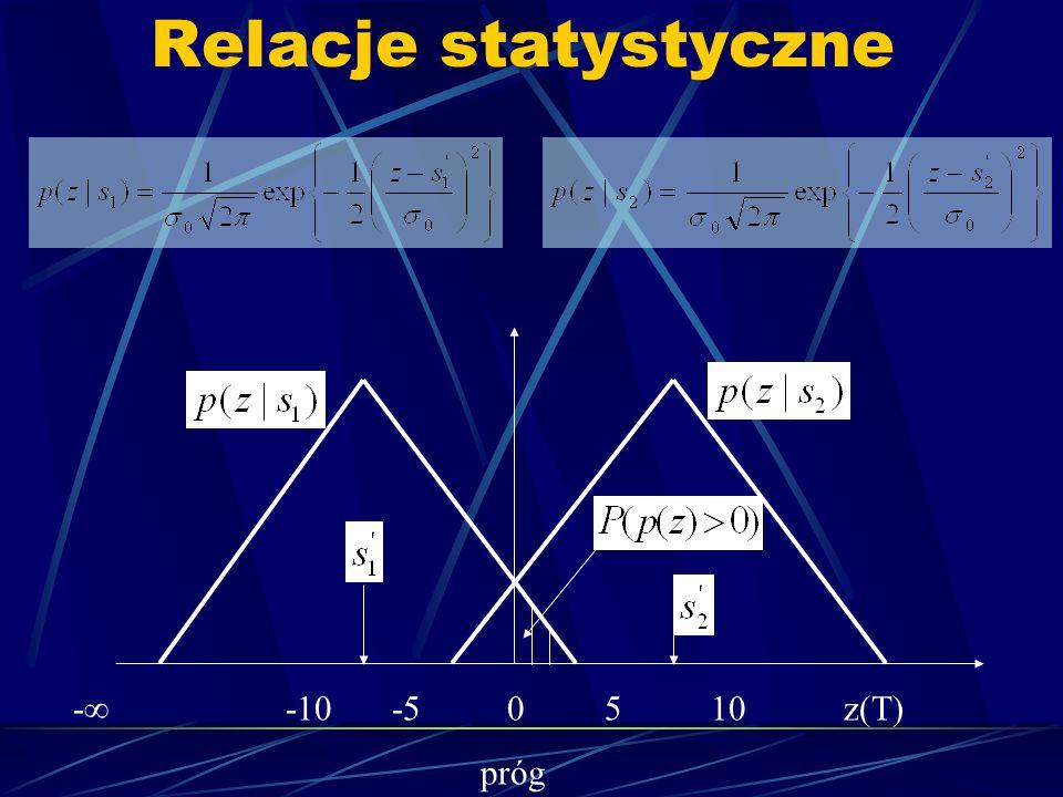 Relacje statystyczne - -10 -5 0 5 10 z(T) próg