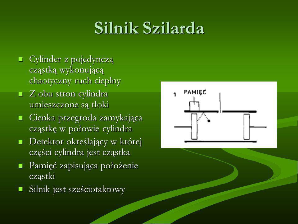 Silnik Szilarda Cylinder z pojedynczą cząstką wykonującą chaotyczny ruch cieplny. Z obu stron cylindra umieszczone są tłoki.