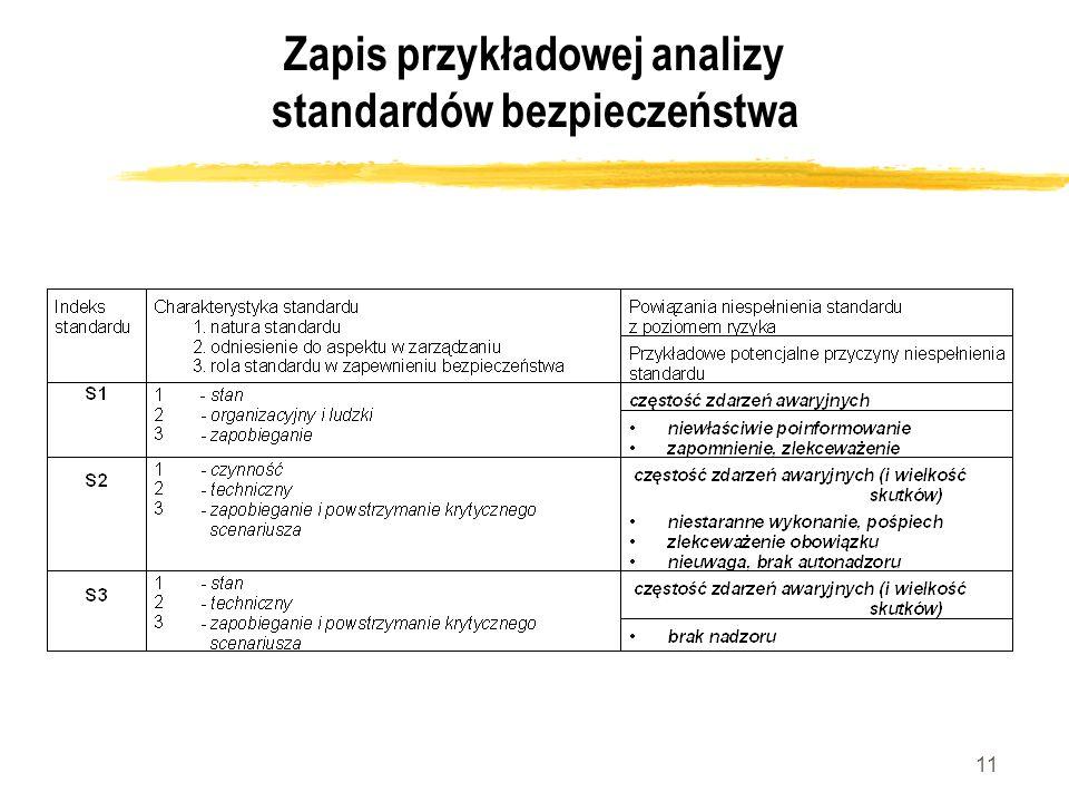 Zapis przykładowej analizy standardów bezpieczeństwa