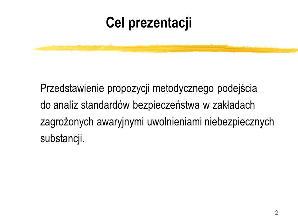 Cel prezentacji Przedstawienie propozycji metodycznego podejścia