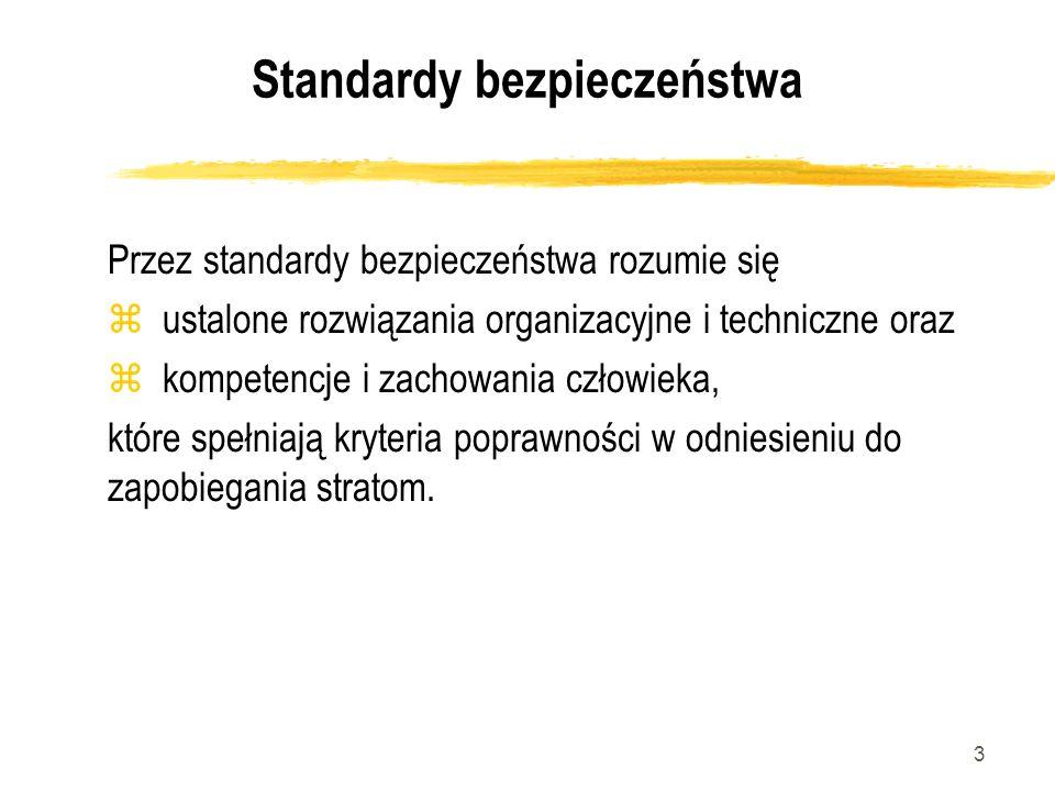 Standardy bezpieczeństwa