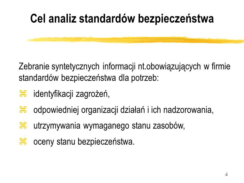 Cel analiz standardów bezpieczeństwa