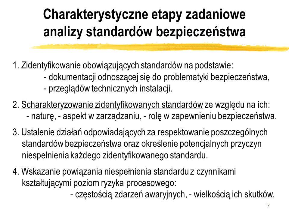Charakterystyczne etapy zadaniowe analizy standardów bezpieczeństwa