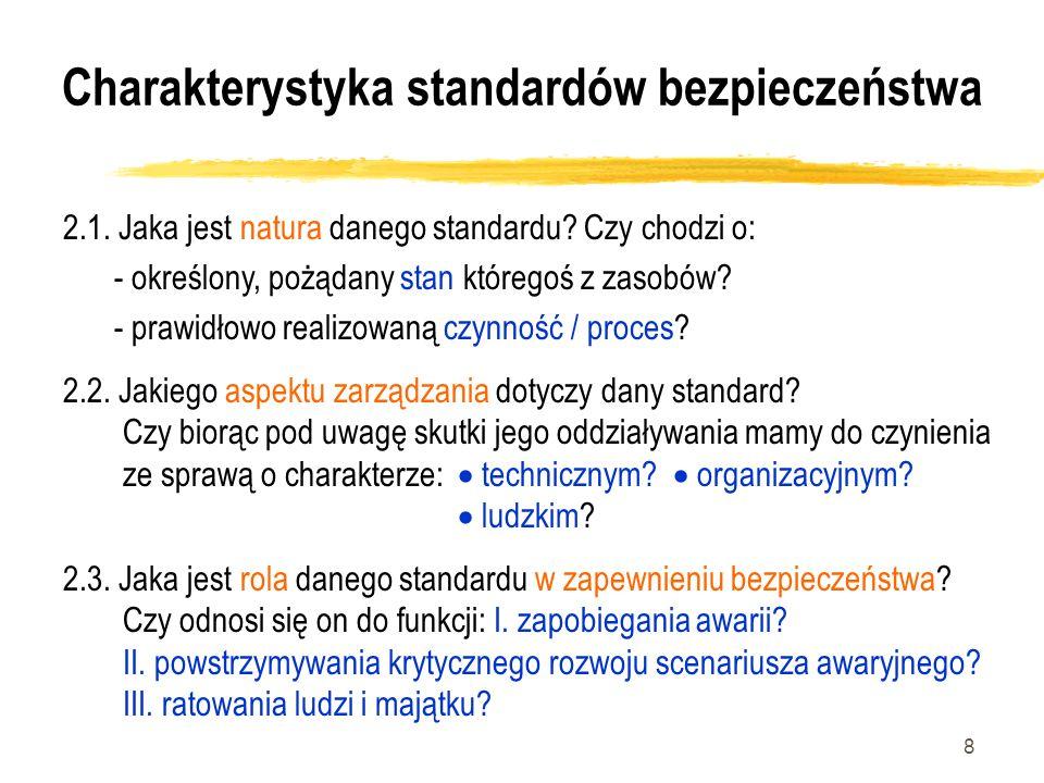 Charakterystyka standardów bezpieczeństwa
