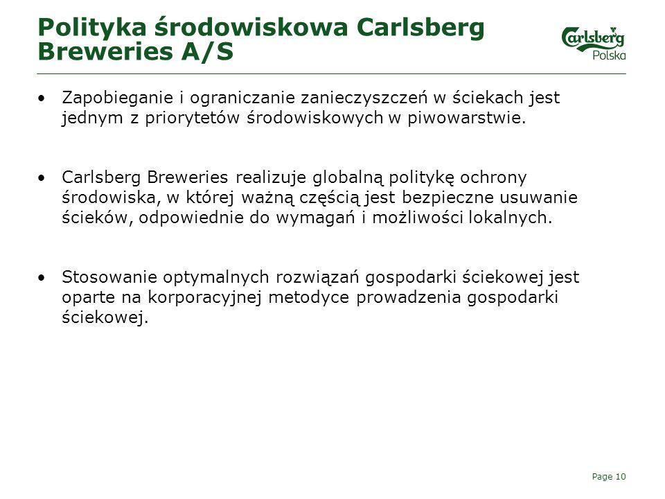 Polityka środowiskowa Carlsberg Breweries A/S