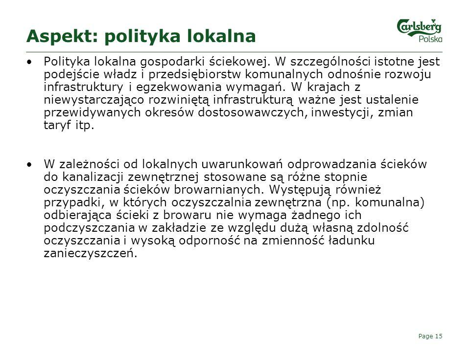 Aspekt: polityka lokalna
