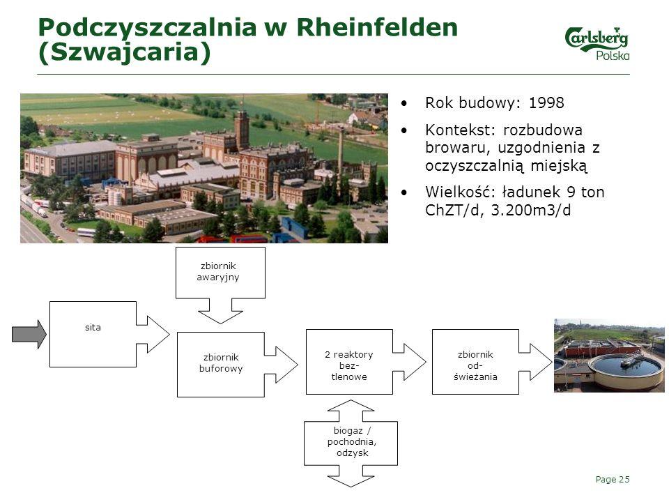 Podczyszczalnia w Rheinfelden (Szwajcaria)