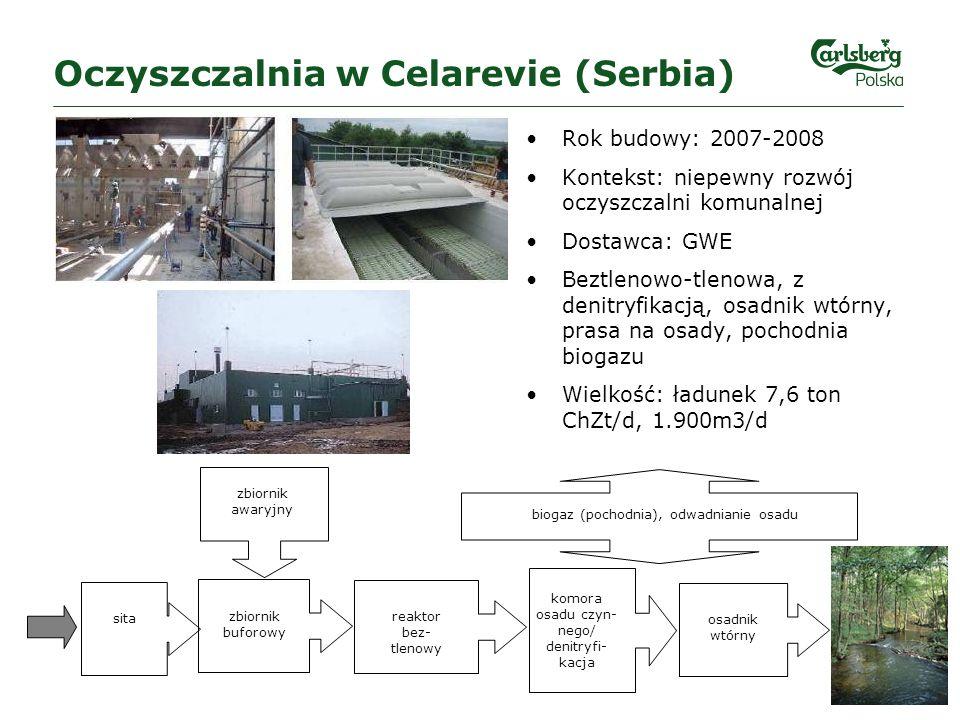 Oczyszczalnia w Celarevie (Serbia)