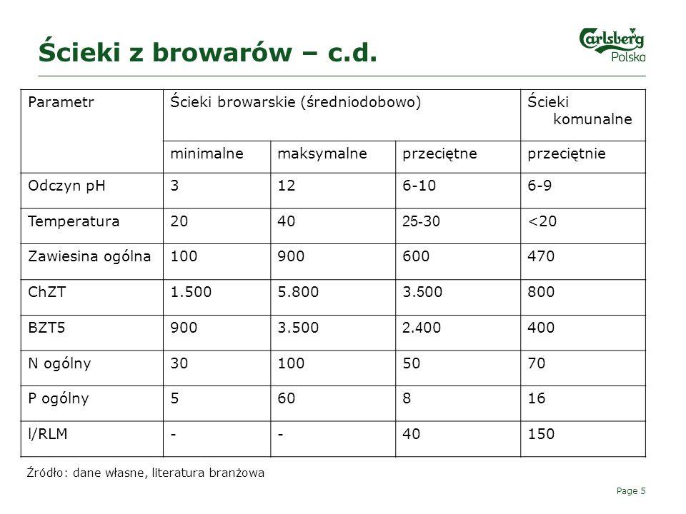 Ścieki z browarów – c.d. Parametr Ścieki browarskie (średniodobowo)