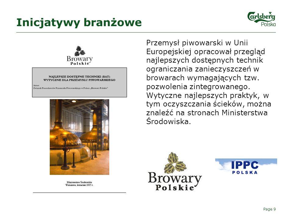 Inicjatywy branżowe