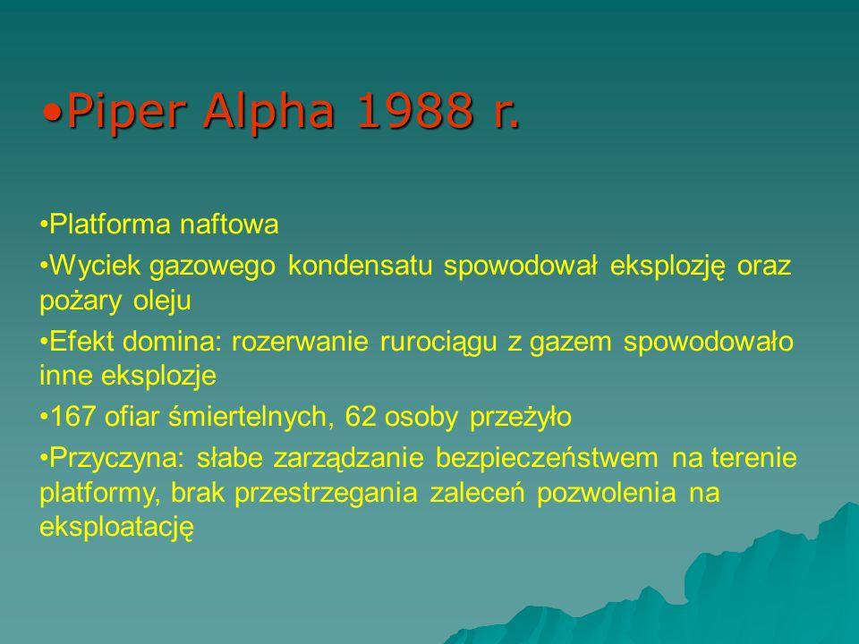 Piper Alpha 1988 r. Platforma naftowa