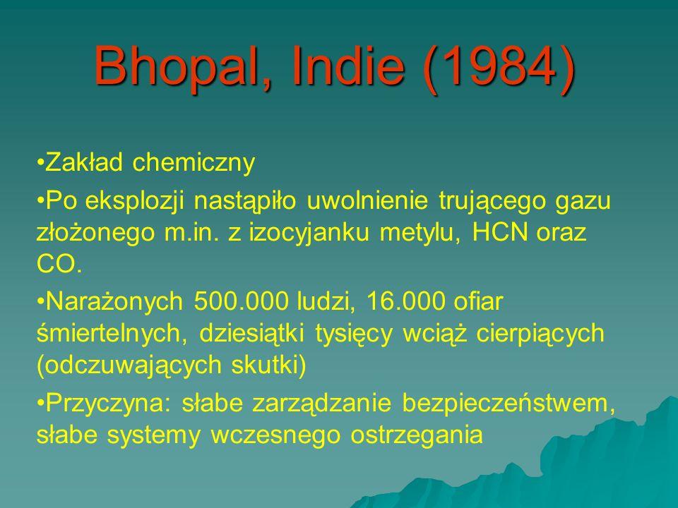 Bhopal, Indie (1984) Zakład chemiczny
