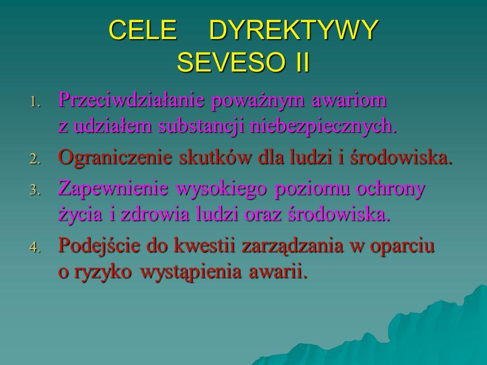 CELE DYREKTYWY SEVESO II