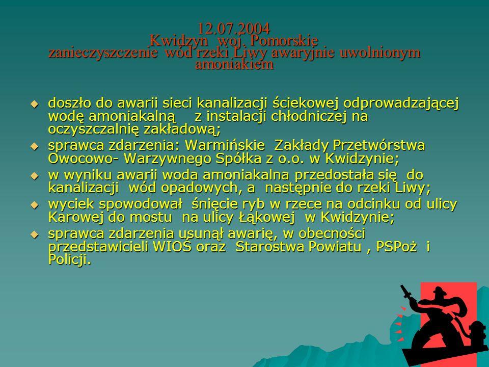 12.07.2004 Kwidzyn woj. Pomorskie zanieczyszczenie wód rzeki Liwy awaryjnie uwolnionym amoniakiem