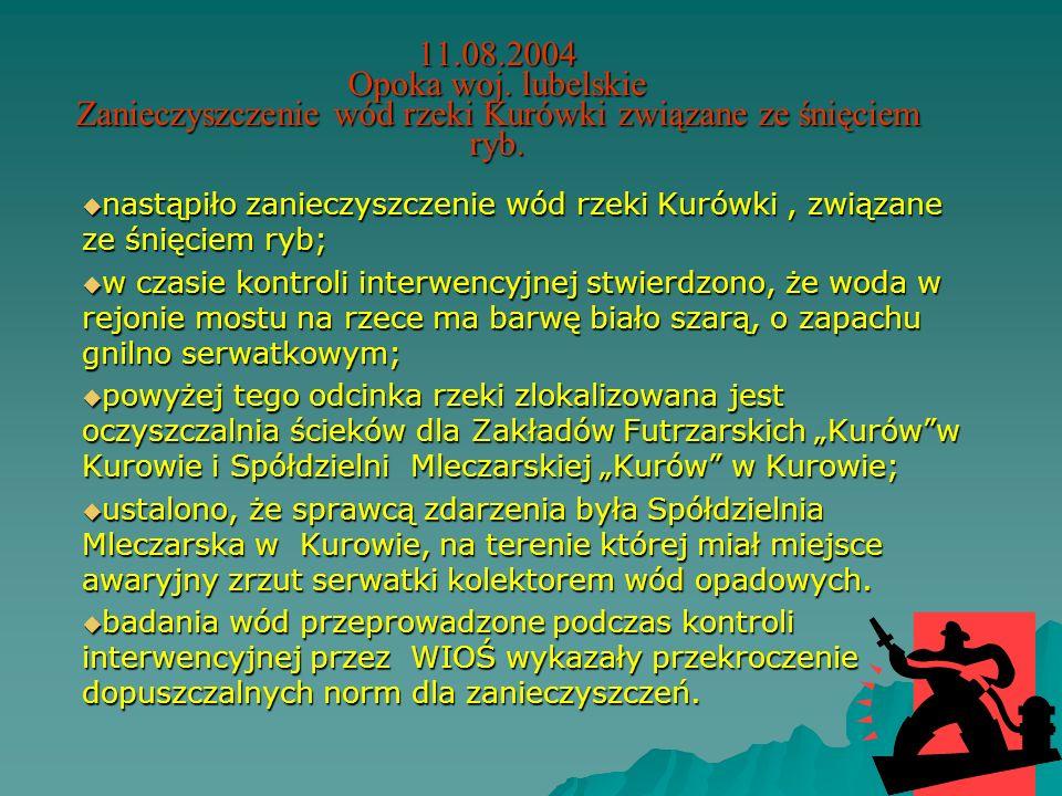 11.08.2004 Opoka woj. lubelskie Zanieczyszczenie wód rzeki Kurówki związane ze śnięciem ryb.
