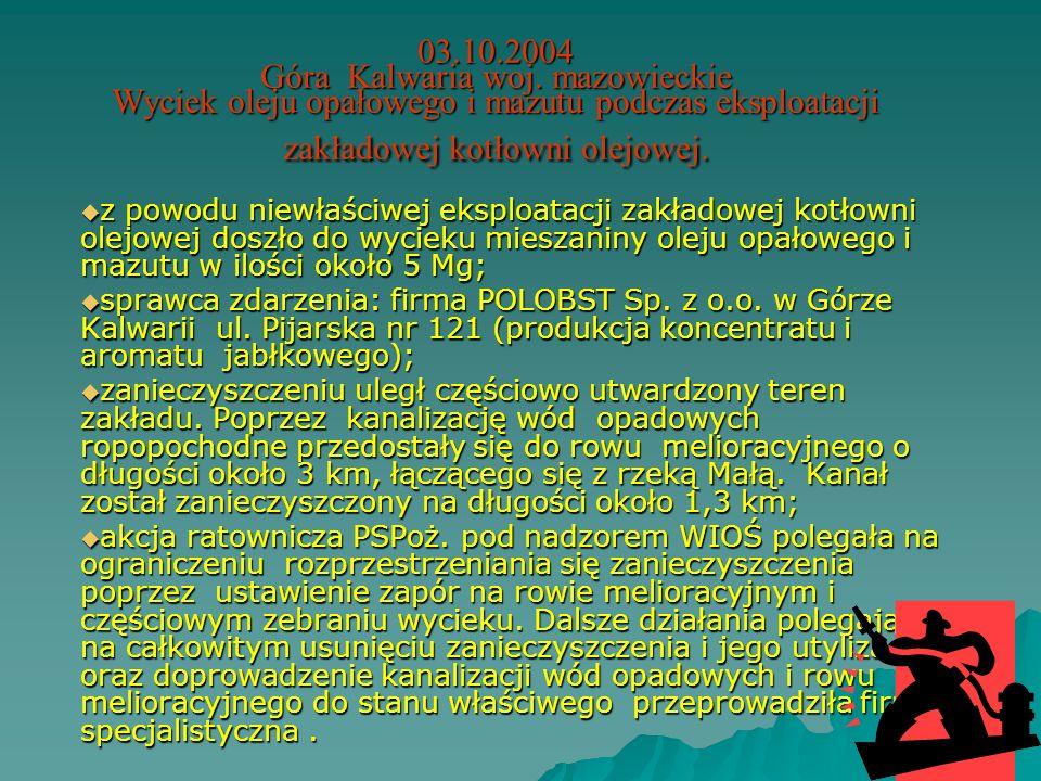 03.10.2004 Góra Kalwaria woj. mazowieckie Wyciek oleju opałowego i mazutu podczas eksploatacji zakładowej kotłowni olejowej.
