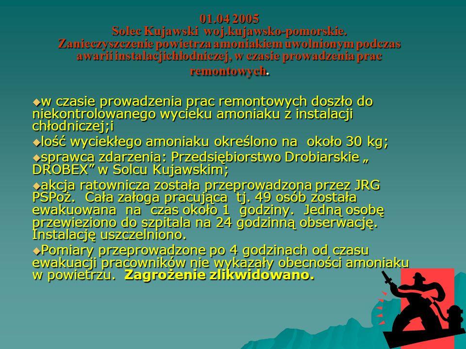 01. 04 2005 Solec Kujawski woj. kujawsko-pomorskie
