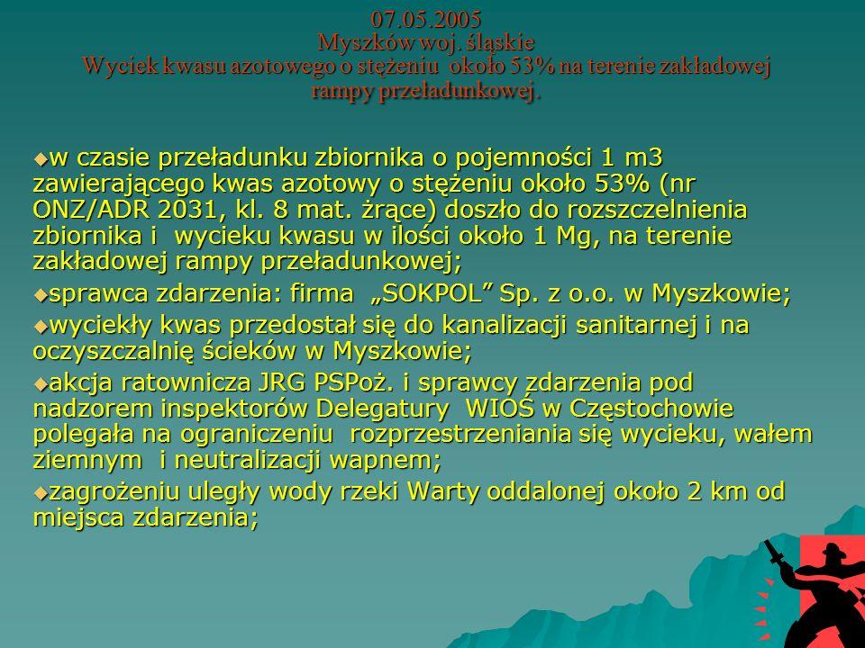 07.05.2005 Myszków woj. śląskie Wyciek kwasu azotowego o stężeniu około 53% na terenie zakładowej rampy przeładunkowej.
