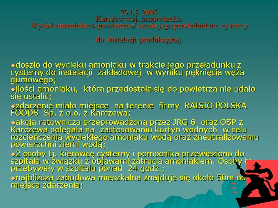 29.05. 2005 Karczew woj. mazowieckie Wyciek amoniaku do powietrza w czasie jego przeładunku z cysterny do instalacji produkcyjnej.