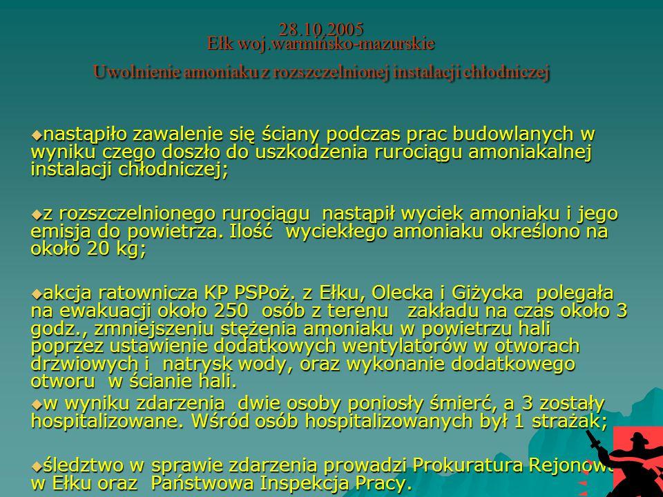 28.10.2005 Ełk woj.warmińsko-mazurskie Uwolnienie amoniaku z rozszczelnionej instalacji chłodniczej