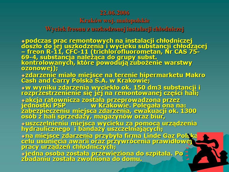 22.06.2006 Kraków woj. małopolskie Wyciek freonu z uszkodzonej instalacji chłodniczej