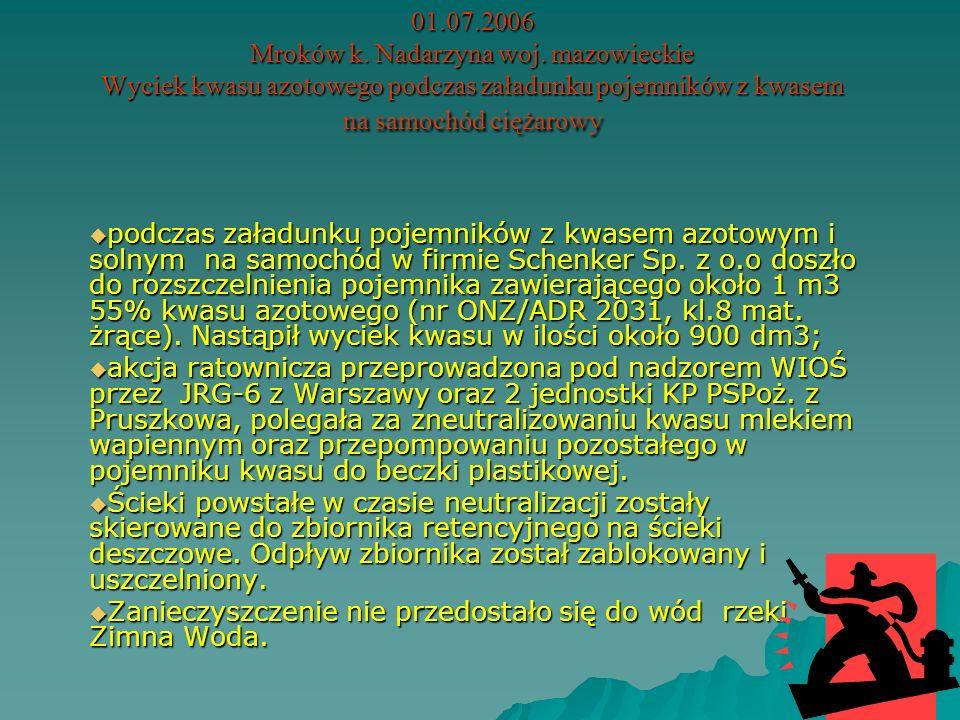 01.07.2006 Mroków k. Nadarzyna woj. mazowieckie Wyciek kwasu azotowego podczas załadunku pojemników z kwasem na samochód ciężarowy
